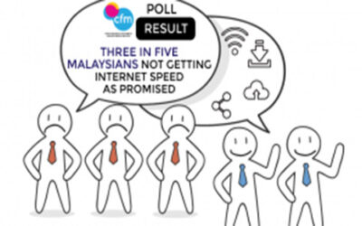 CFM POLL: THREE IN FIVE MALAYSIANS NOT GETTING INTERNET SPEED AS PROMISED